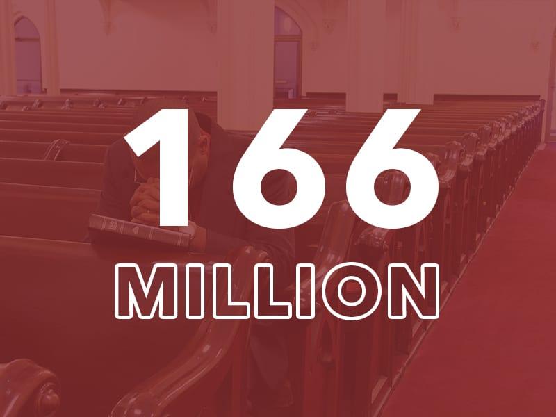 166 Million dollar legal case settlement