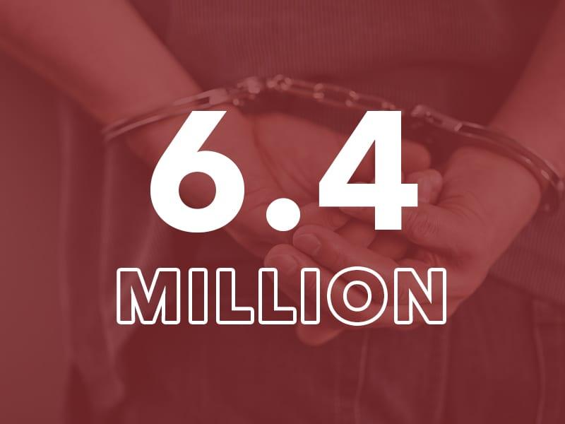 6.4 Million legal case settlement